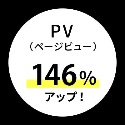 PV146%アップ